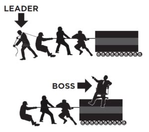 Difference between leaders and managers essay